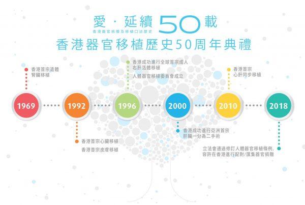 20190704_HKOTF 2019 layout V5 4July-page-003